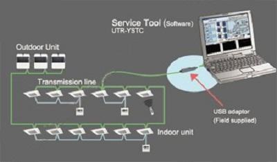 Khái quát hệ thống điều hòa trung tâm VRV
