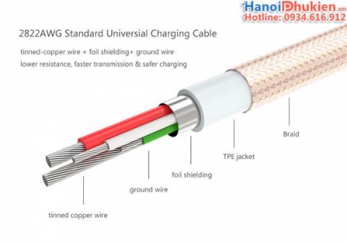 Cáp USB 2.0 sang Type C Ugreen 0.5M-1M-1.5M-2M-3M