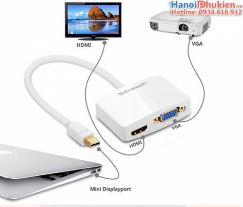 Cáp chuyển đổi Mini displayport, thunderbolt sang HDMI+VGA