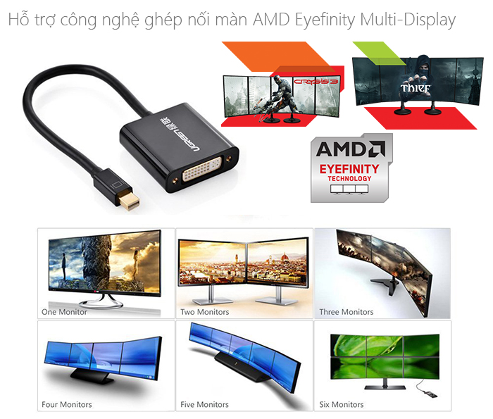 Cáp Mini Displayport sang DVI Ugreen 10448