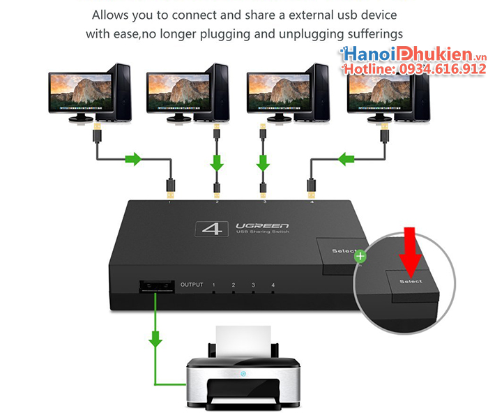 USB 2.0 Sharing Switch 4x1 Ugreen 30346